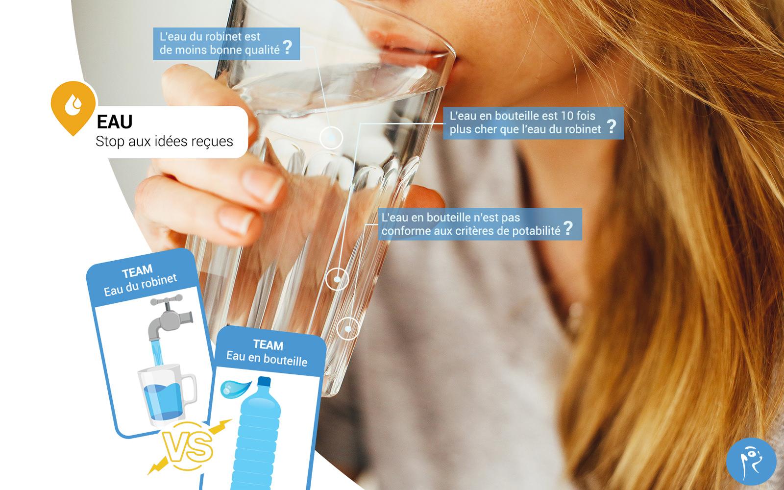 eau en bouteille ou eau du robinet