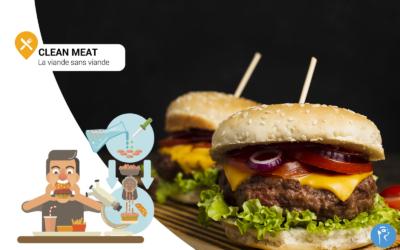 Clean Meat : la « viande » santé de demain ?