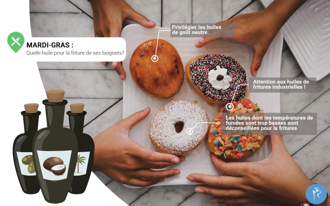 Mardi-Gras, l'heure de faire des beignets a sonné !